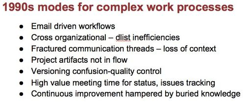 Modes for complex work processes